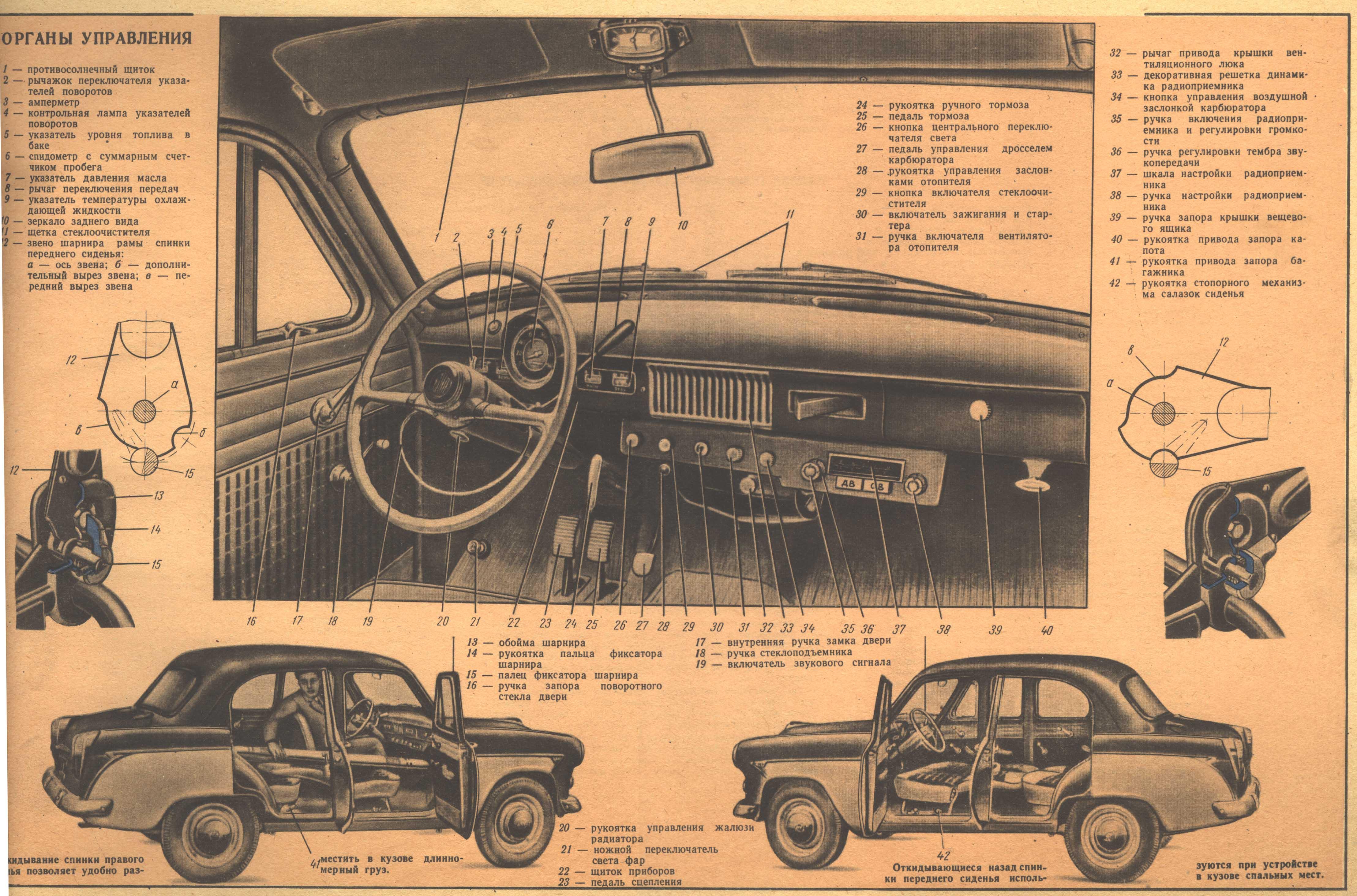 Схема переключения передач на москвич 407
