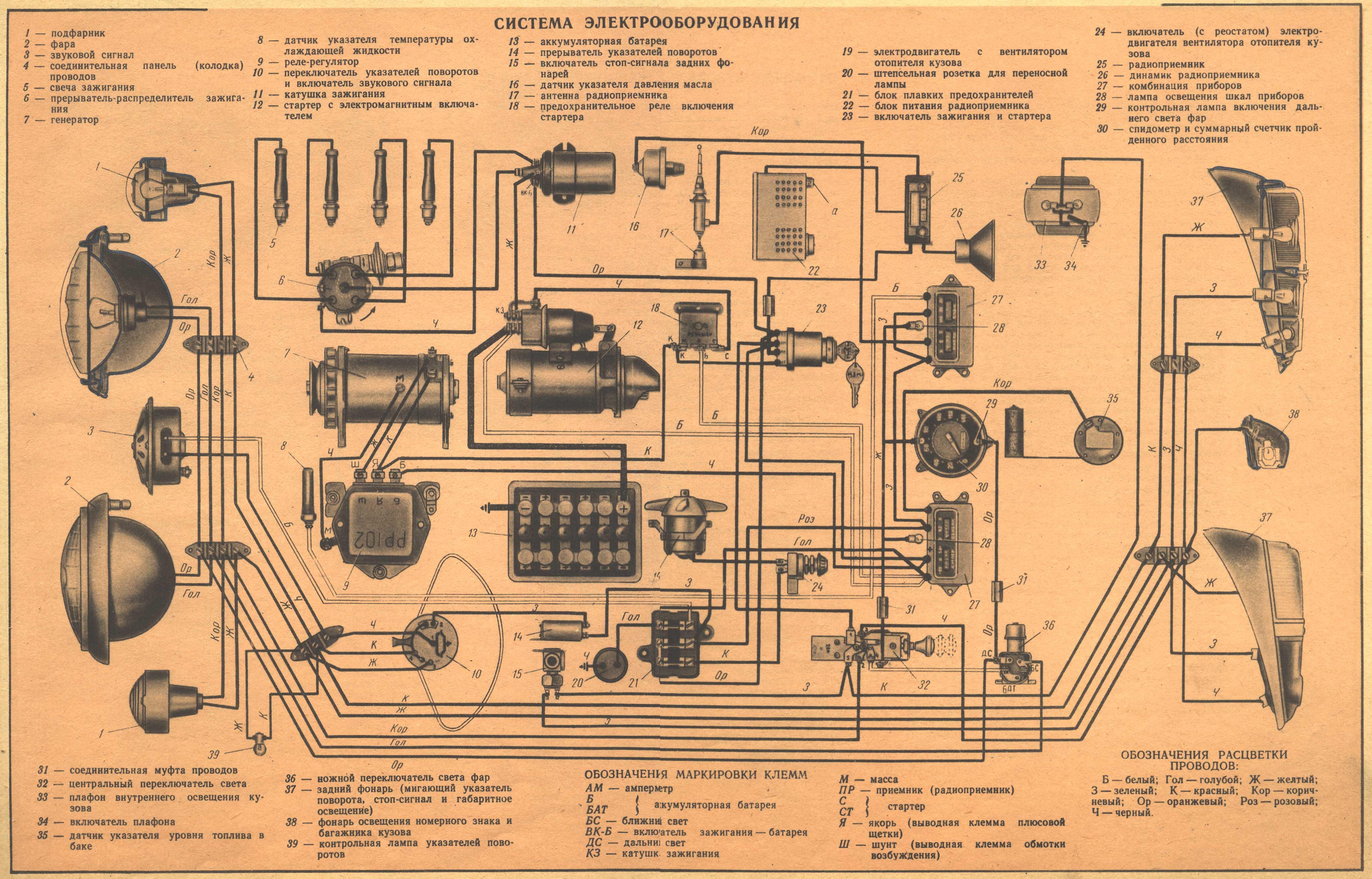 Схема 408 москвича
